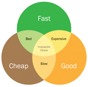 The Real Cost of Designing on the Cheap